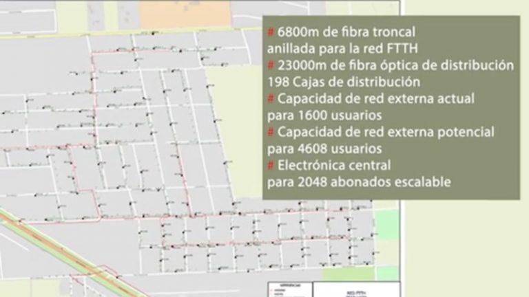 Ibarlucea - datos red fibra óptica
